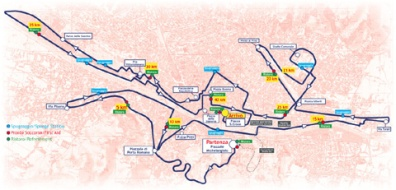 parcours_marathon_de_florence