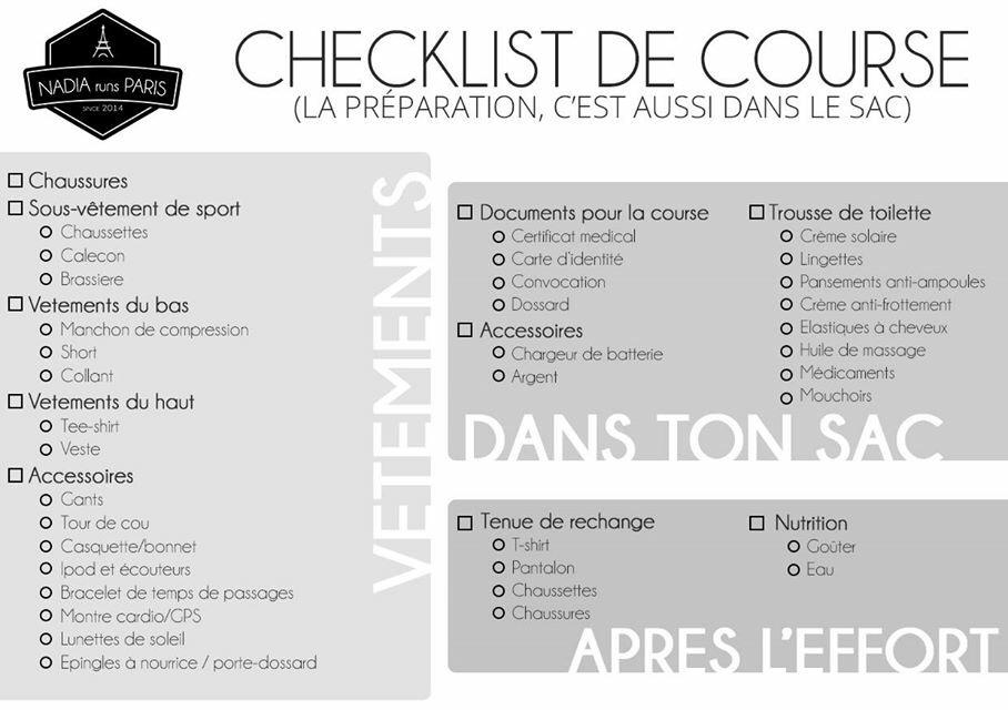 Bien-aimé Liste de course – Nadia runs Paris UO69